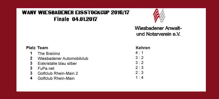 Eisstockcup 2016 Finale